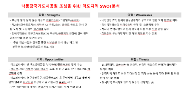 swot분석.png